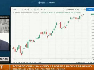 spunti di trading