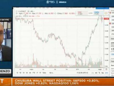 titoli finanziari