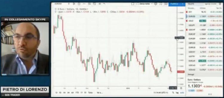 cosa seguire sui mercati