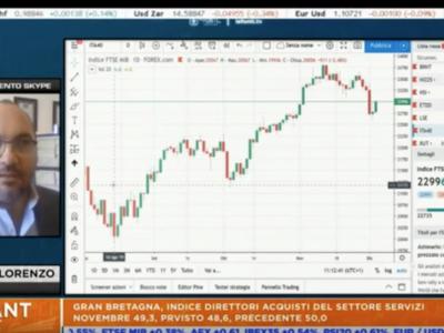 come muoversi sui mercati