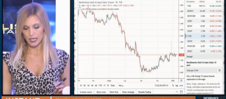 poca volatilità