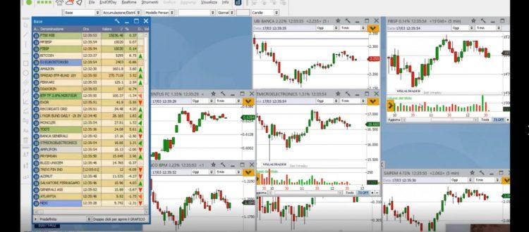 Governare mercati agitati