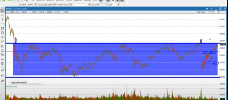 Mercato Italiano in Crescita