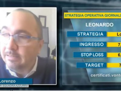 strategia operativa