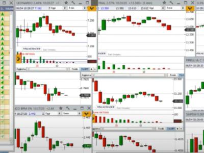 I mercati salgono